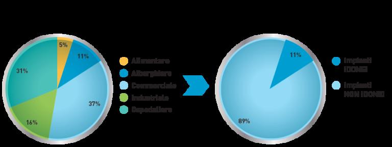 sanificazioni e disinfezioni ambienti con erogatori di aerosol